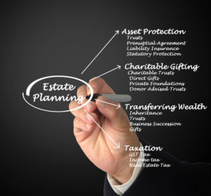 Family Business Succession | Estate Planning